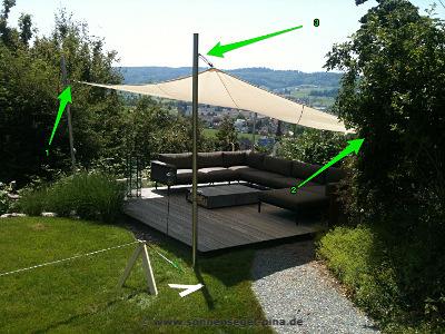 Tipp zur Sonnensegelbefestigung eines freistehenden Sonennsegels