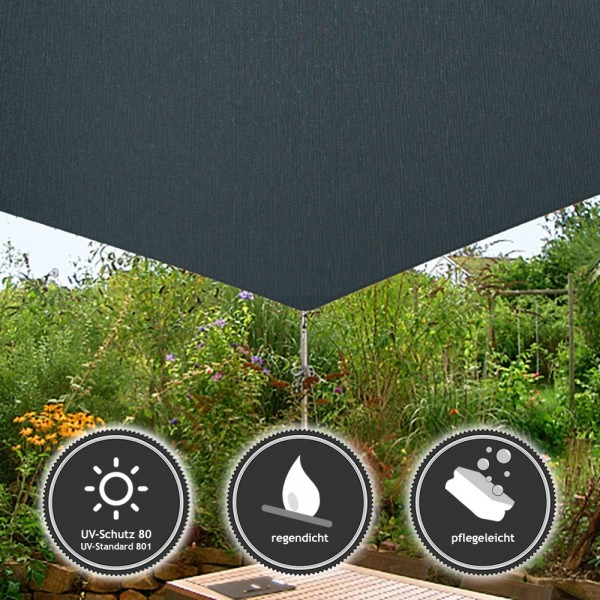 Sonnensegel Quadrat | wasserabweisend RainOtex