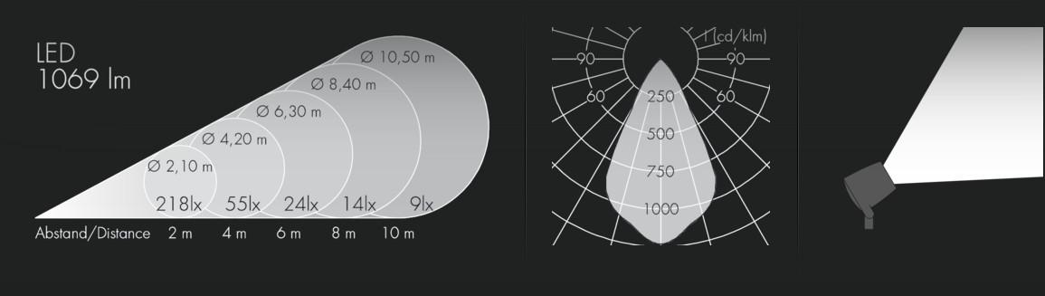mastleuchte-led-monospot-2-leuchtwinkel-zeichnung
