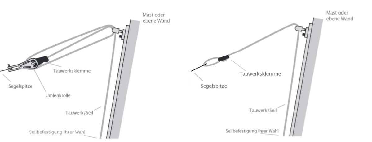 sonnensegel flaschenzug spannvorrichtung online kaufen. Black Bedroom Furniture Sets. Home Design Ideas