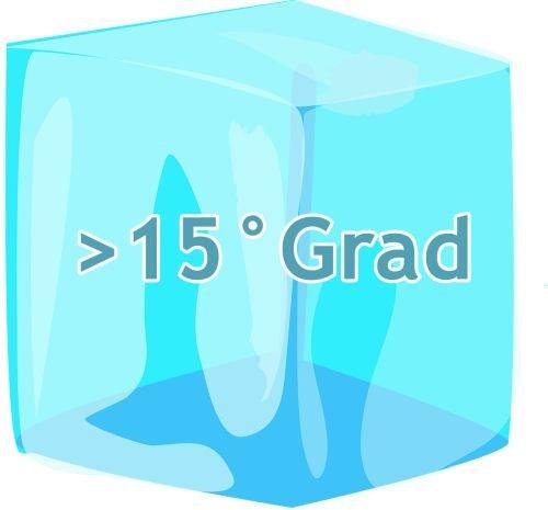 2K-Kleber Temperatur