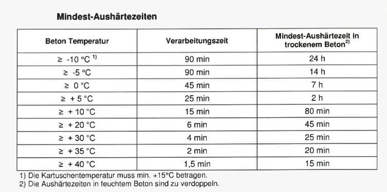 Sonnensegel Ankerplatte Aus Edelstahl Online Kaufen