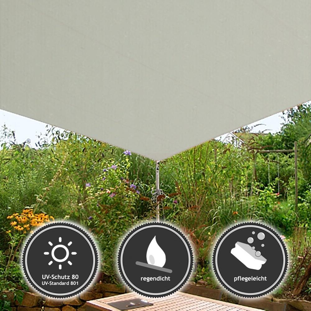 Sonnensegel rechteckig in wasserdicht   RainOtex