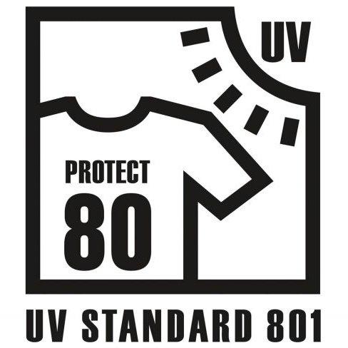Sonnensegel UV-Schutz